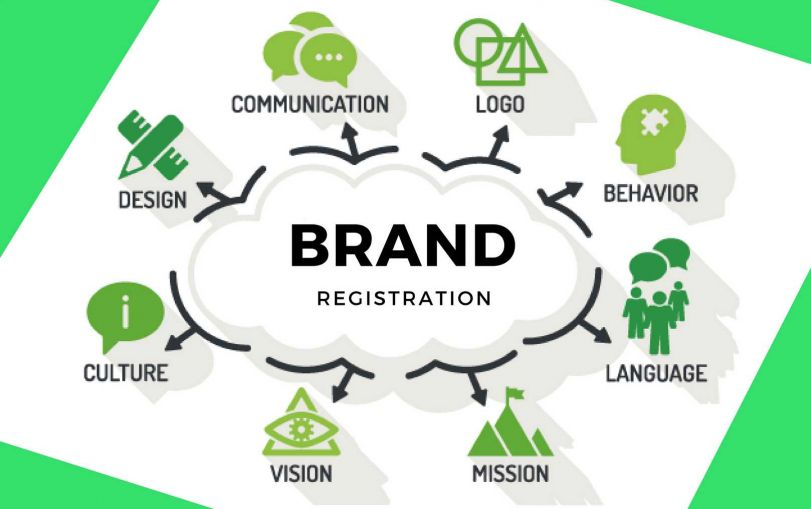 Brand registration in Bangalore - A complete overview