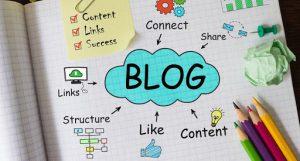 Copyright my blog